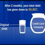 Oakville, Washington debt negotiation plan