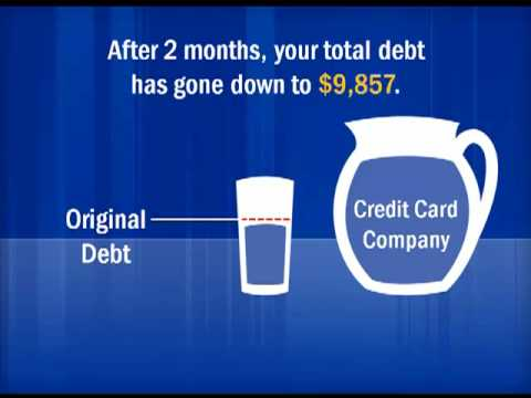 Higginsville, Missouri credit card debt negotiation plan