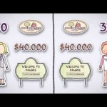 Osakis, Minnesota credit card debt negotiation plan