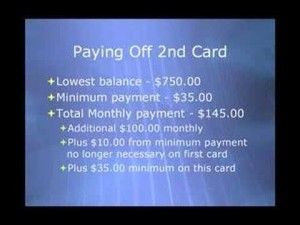 Debt Negotiation Plan Rockford, Illinois